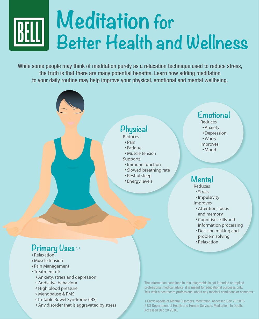 Meditation for Better Health and Wellness [Infographic ...